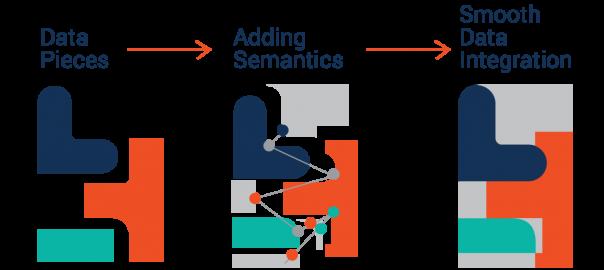 Semantic_Data_Integration