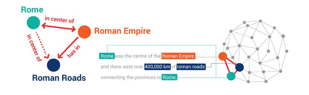 roman_roads_step_04--1024x317