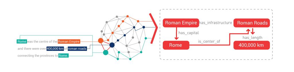 roman_roads_step_05-1024x252