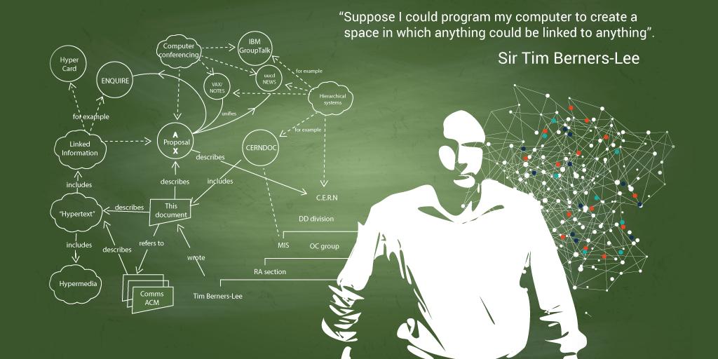 Sir Tim Berners-Lee Semantic Technology