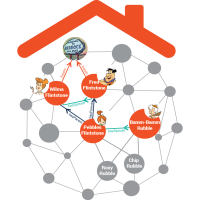 Flintstone_home_graph200_200