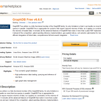 GraphDB Free on AWS Marketplaec