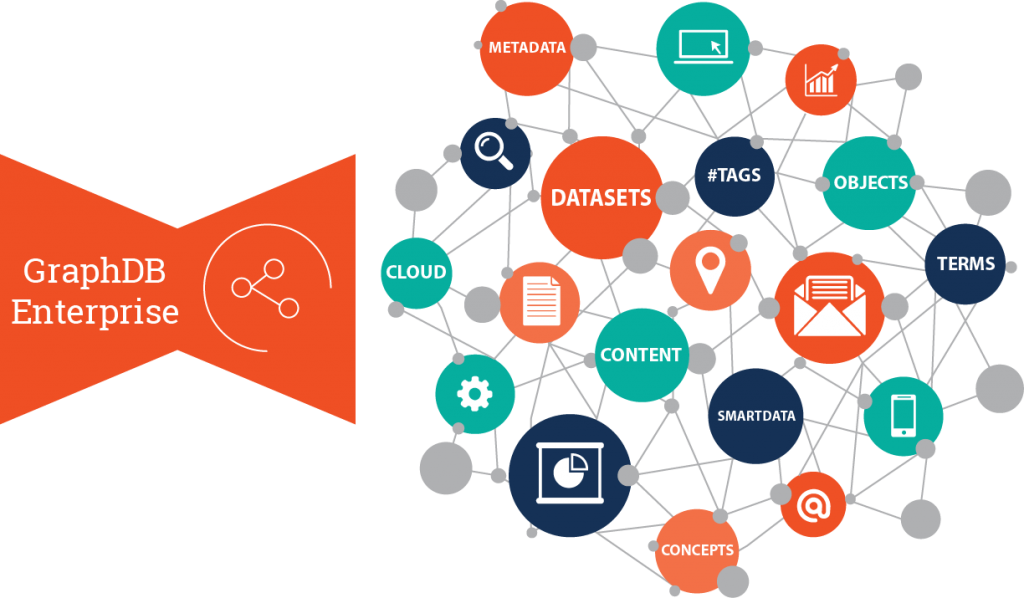GraphDB - a semantic graph database