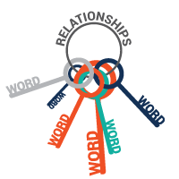Relationships between keywords