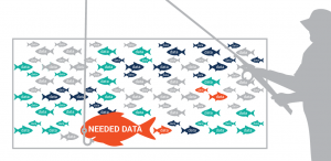 Needed Data in a Data Lake