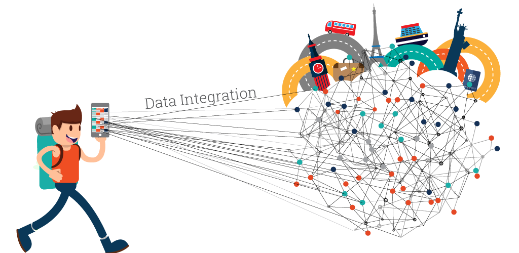 Linked Data Paths To A Smart Tourism Journey