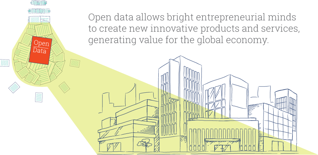 Open Data Innovation Generats value for the global economy