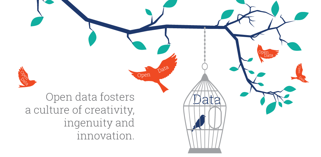 Open data innovation fosters a culture of creativity
