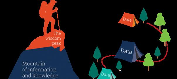 wisdom, ontotext, Semantic Graph Database, linked data