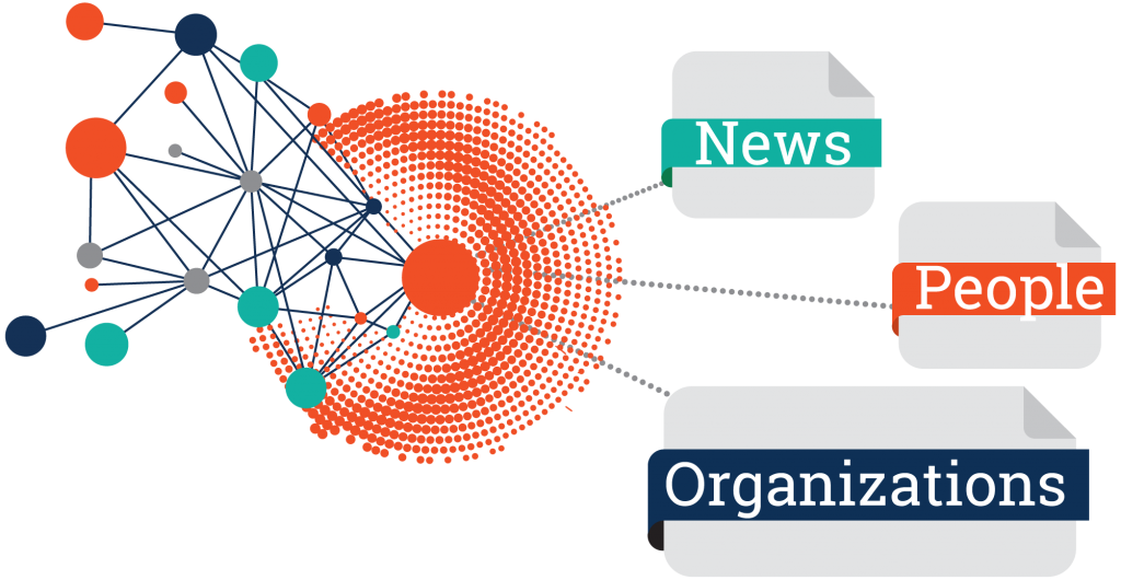 FactFroge - linked open data about people, locations and organisations; and news articles