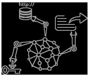 Establish Interlinked Master Data