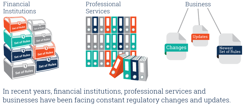 The Regulatory Reporting and Compliance Challenge_01