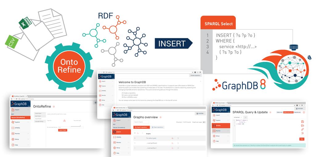 Webinar: Exclusive Sneak Peak into GraphDB 8 Workbench