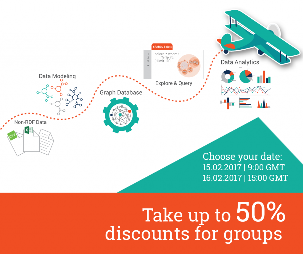 Group Discounts to 50%