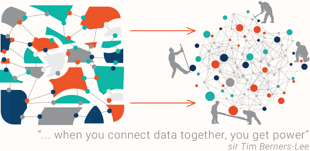 when you connect data together, you get power