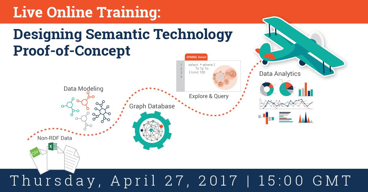Designing Semantic Technology PoC