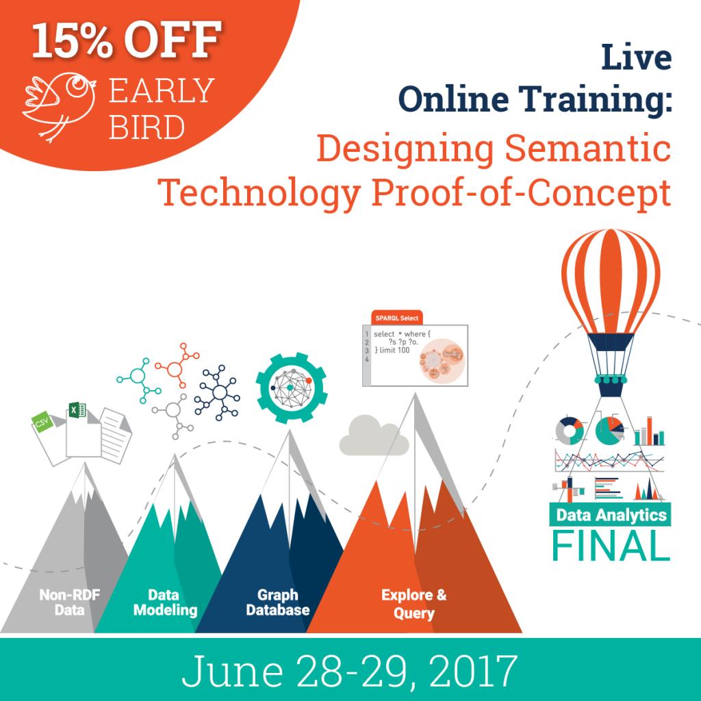 Training: Designing Semantic Technology PoC