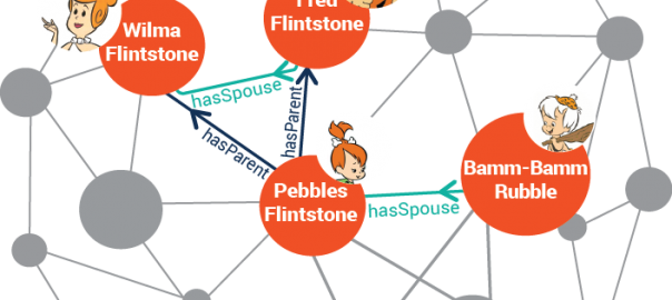 Flintstone family graph