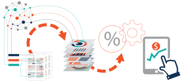 Putting Big Data Analytics into Finance Practice