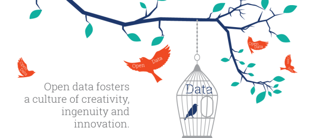 Open data fosters a culture of creativity and innovation